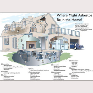 Where is asbestos in a home